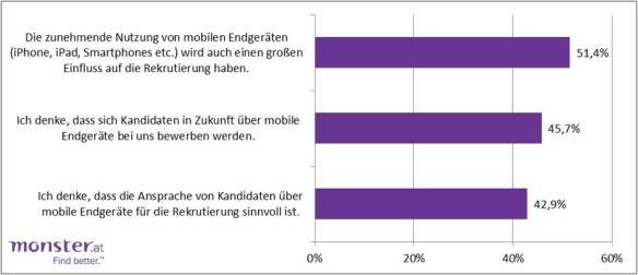 Mobile_Recruiting_2013